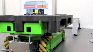 FahrerloseTransportsysteme – Mecanum – DONKEYmotion by imetron