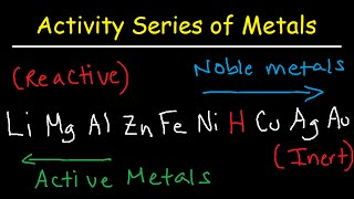 Activity Series Of Metals & Elements - Chemistry