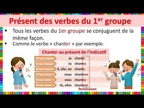 Le Present De L Indicatif Des Verbes Du 1er Groupe Lecons Video Fle De Francaise Fle