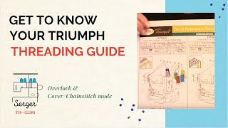 Get to Know Your Triumph ~ Threading Guide