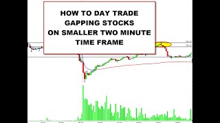How to day trade gapping stocks on smaller time frames