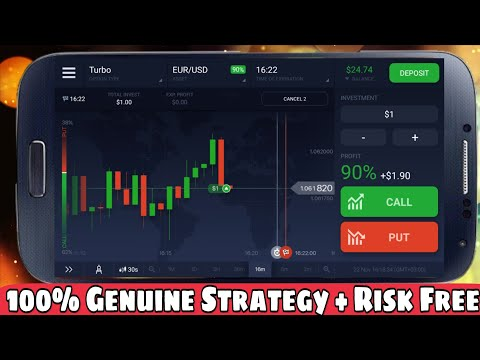 Binary options trading on 24 option videos