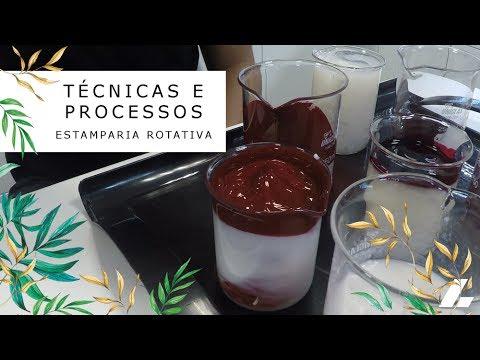 Imagem Video - Técnicas de Estamparia Rotativa