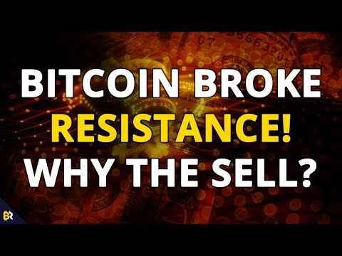 #Bitcoin Breaks Resistance – Why the sell? (Technical Analysis)