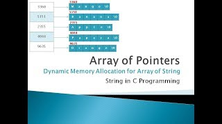 115 - Array of Pointers | Dynamic memory allocation for Array of String | String in C Programming