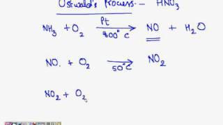 Ostwalds process reactions.wmv