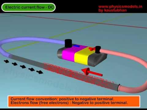 Course Kb 01 Sistem Kelistrikan Kapal Niaga