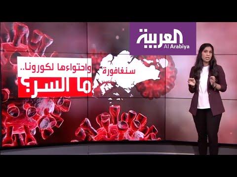 العرب اليوم - شاهد: سر نجاح سنغافورة في احتواء تفشي