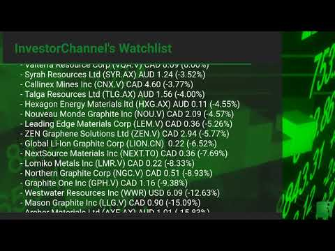 InvestorChannel's Graphite Watchlist Update for Tuesday, F ... Thumbnail