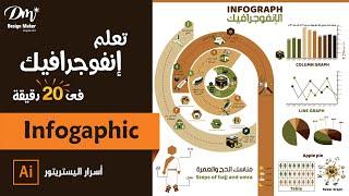 Design Maker/Learn Infographic In 20 Mins! تعلم انفوجرافيك من البداية