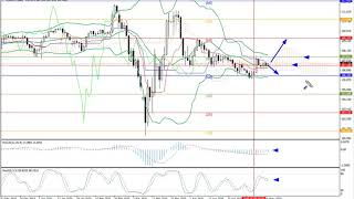 Weekly Forex forecast 18-22.05.20: EUR/USD, GBP/USD, USD/JPY, AUD/USD, Gold