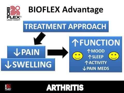 Térd artrózisa diprospannal