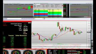 How to Make Money Day Trading Stocks