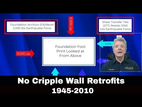 NO CRIPPLE WALL RETROFITS  -  THE MOST COMMON KIND OF RETROFIT