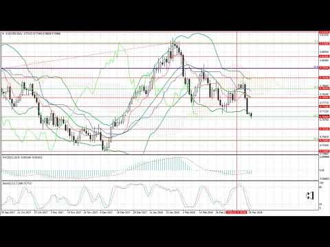 Прогноз на неделю с 19-23.03.2018: EUR/USD, GBP/USD, USD/JPY, AUD/USD, Gold
