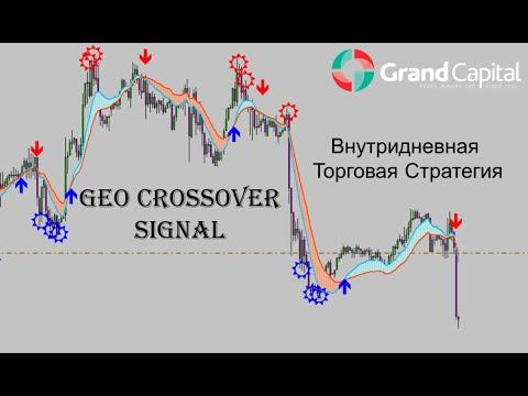 Внутридневная торговая стратегия Geo Crossover Signal