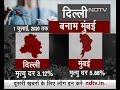 Covid- 19 Mumbai Update: घटते-बढ़ते Corona के आंकड़े - Video