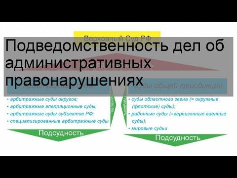 Подведомственность дел об административных правонарушениях
