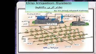 تحميل اغاني الحلقة (١٧): نظام الري بالتنقيط Drip irrigation system | محمد أشرف MP3