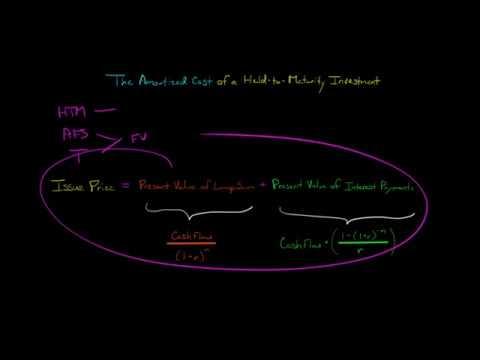 mp4 Debt Investment Adalah, download Debt Investment Adalah video klip Debt Investment Adalah