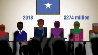 Progress on Somalia