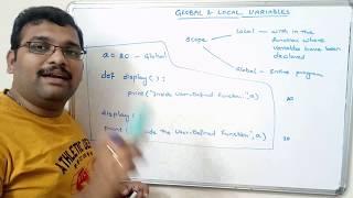 GLOBAL & LOCAL VARIABLE - PYTHON PROGRAMMING