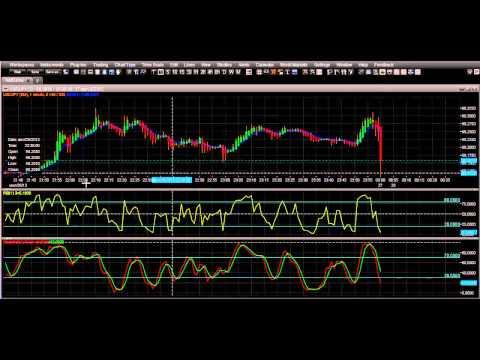 Форекс курсы доллара к рублю