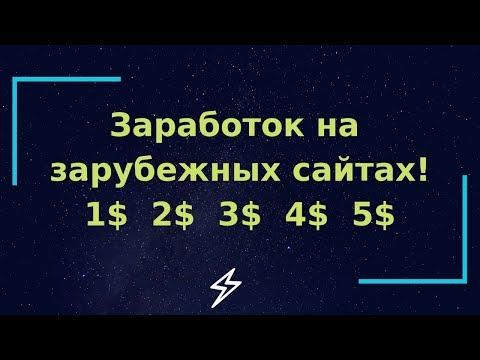 Доллар рубль рф 14. 04. 16 форекс