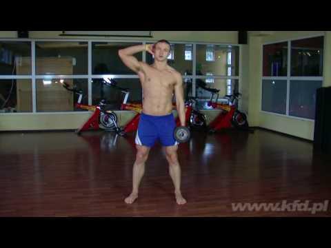 Anatomia unerwienie mięśni