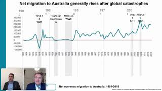 The Great Australian Population Shift Webinar