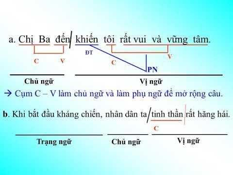 Ngữ văn 7_Dùng cụm C-V để mở rộng câu (02/5/2020)