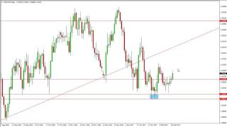 USD/CAD - USD/CAD Technical Analysis for February 22 2017 by FXEmpire.com