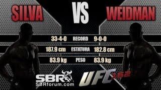 Anderson Silva Vs Chris Weidman   UFC 162   Análisis De Apuestas