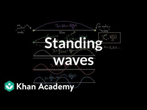 Standing waves on strings (video) | Khan Academy