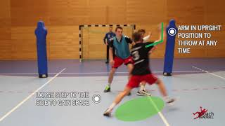 Handball-Advanced Body Fake