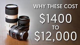 Perché le lenti Sony G Master sono così costose?