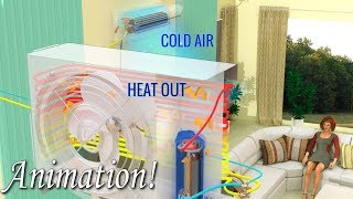 How does your AIR CONDITIONER work ?