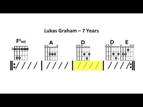 7 Years (Lukas Graham) - Moving Chord Chart
