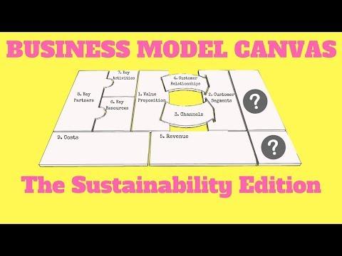 mp4 Business Model Canvas Benefit, download Business Model Canvas Benefit video klip Business Model Canvas Benefit