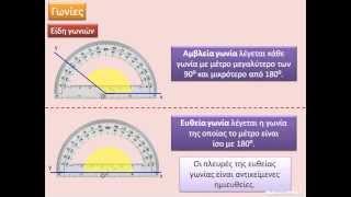 Βασικές Έννοιες της Γεωμετρίας