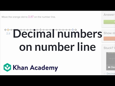 Plotting decimal numbers on a number line (video) Khan Academy