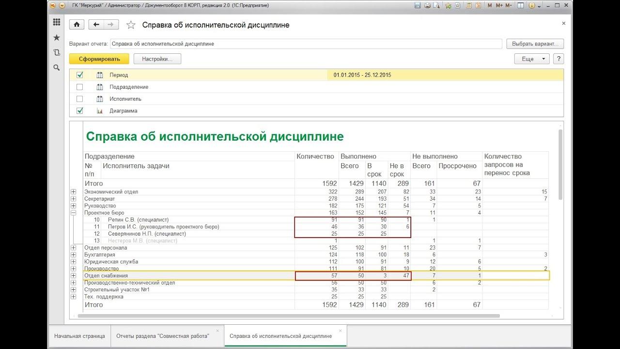 c Документооборот ПРОФ купить лицензию по цене руб  Приобретение 1c Документооборот ПРОФ по льготной цене на условиях апгрейда