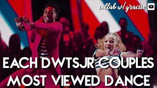 Each DWTS Jr Couple's Most Viewed Dance | Dancing With The Stars Juniors