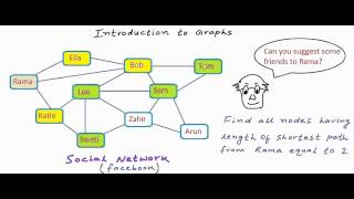 Data structures: Introduction to graphs