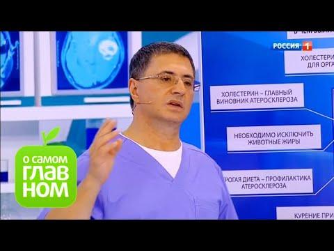 Форум лечение гипертония