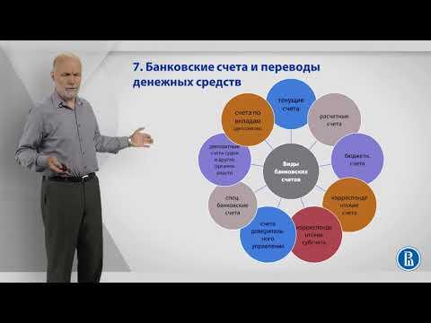 Обновленный курс «Банковские услуги и отношение людей к банкам». Часть 23