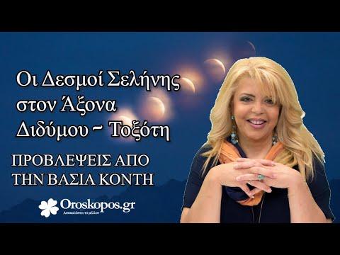 Προβλέψεις για την αλλαγή των δεσμών της Σελήνης, σε βίντεο