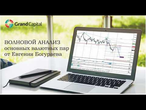 Волновой анализ основных валютных пар 27 июля–2 августа