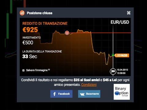 Opzioni binarie 60 secondi iq option