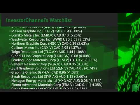 InvestorChannel's Graphite Watchlist Update for Tuesday, S ... Thumbnail
